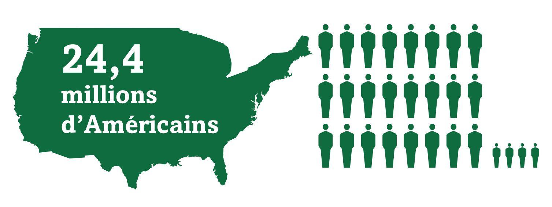 Carte des 24,4 millions d'Américains souffrant de cataracte