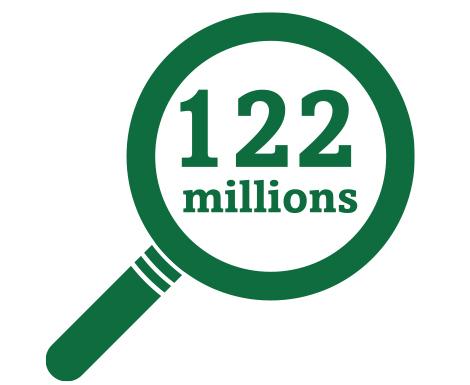 Icône de loupe représentant les 122 millions de personnes atteintes de presbytie aux États-Unis