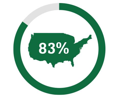 Icône de carte représentant les 83 % d'Américains qui ne savent pasce ce qu'est  la presbytie
